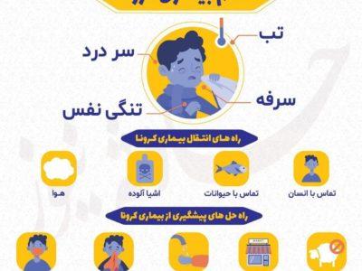 علائم بیماری کرونا چیست؟